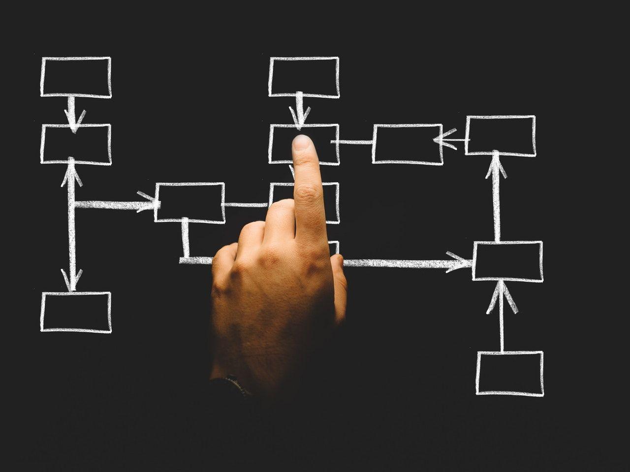 danarc strategy management